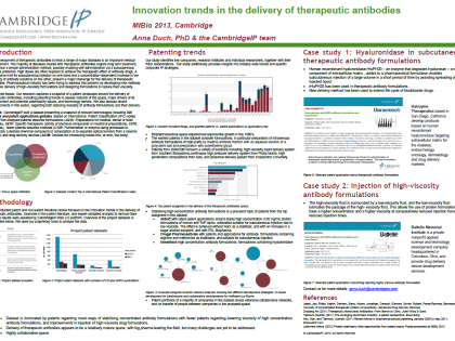 MiBio 2013 – Innovation trends in the delivery of therapeutic antibodies