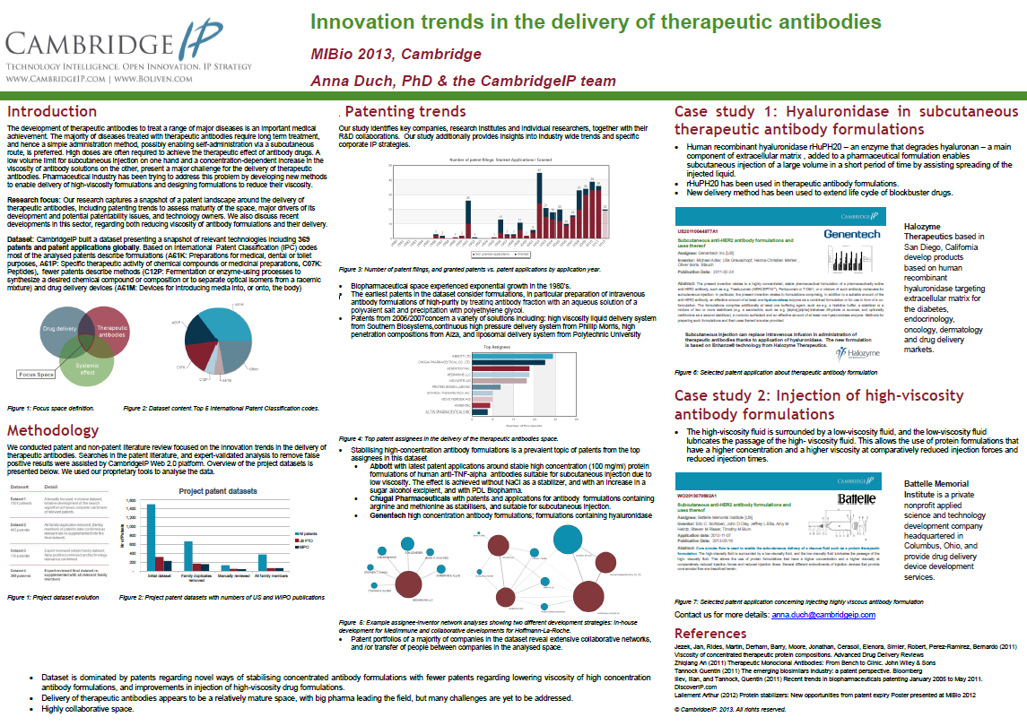Poster presented at MiBio 2013 by Anna Duch
